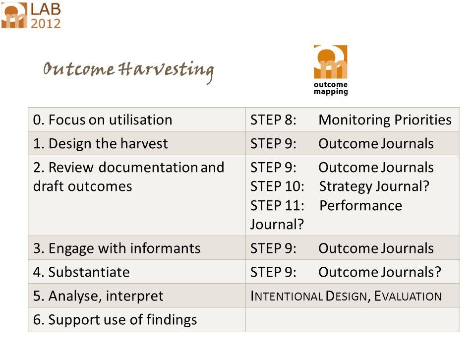 Outcome Harvesting 0. Focus on utilisationSTEP 8: Monitoring Priorities 1.