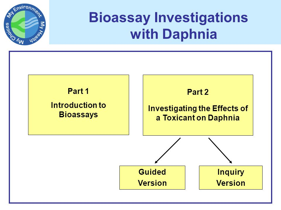 Bioassay Investigations with Daphnia Part 1 Introduction to Bioassays Part 2 Investigating the Effects of a Toxicant on Daphnia Inquiry Version Guided Version