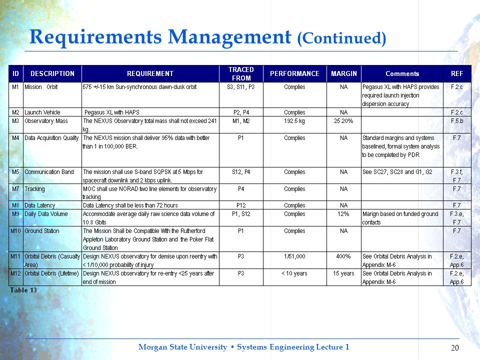 Morgan State University Systems Engineering Lecture 1 20 Requirements Management (Continued)