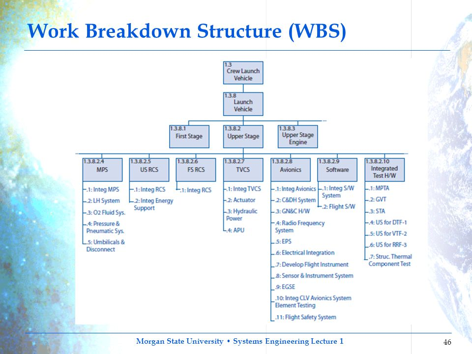 Morgan State University Systems Engineering Lecture 1 46 Work Breakdown Structure (WBS)