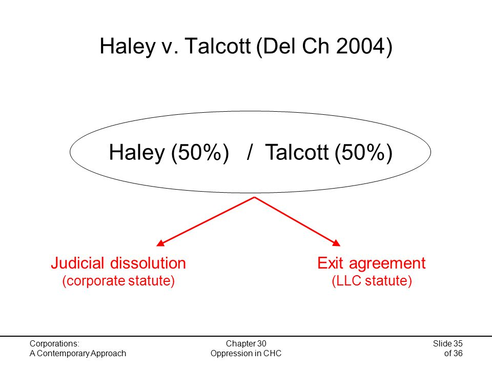 Corporations: A Contemporary Approach Chapter 30 Oppression in CHC Slide 35 of 36 Haley v.