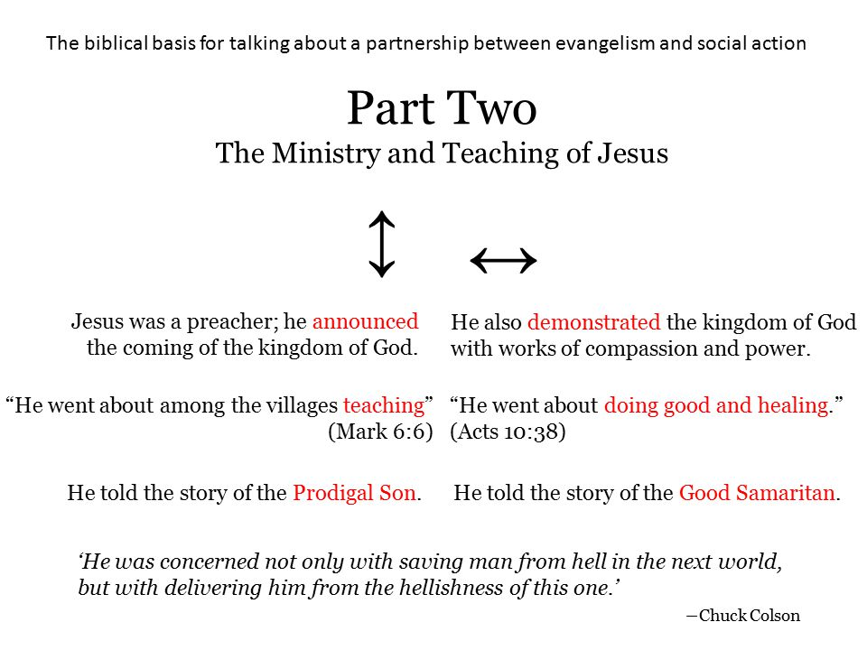 The biblical basis for talking about a partnership between evangelism and social action Part Two The Ministry and Teaching of Jesus ↕ ↔ Jesus was a preacher; he announced the coming of the kingdom of God.