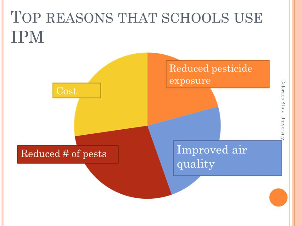 T OP REASONS THAT SCHOOLS USE IPM Colorado State University