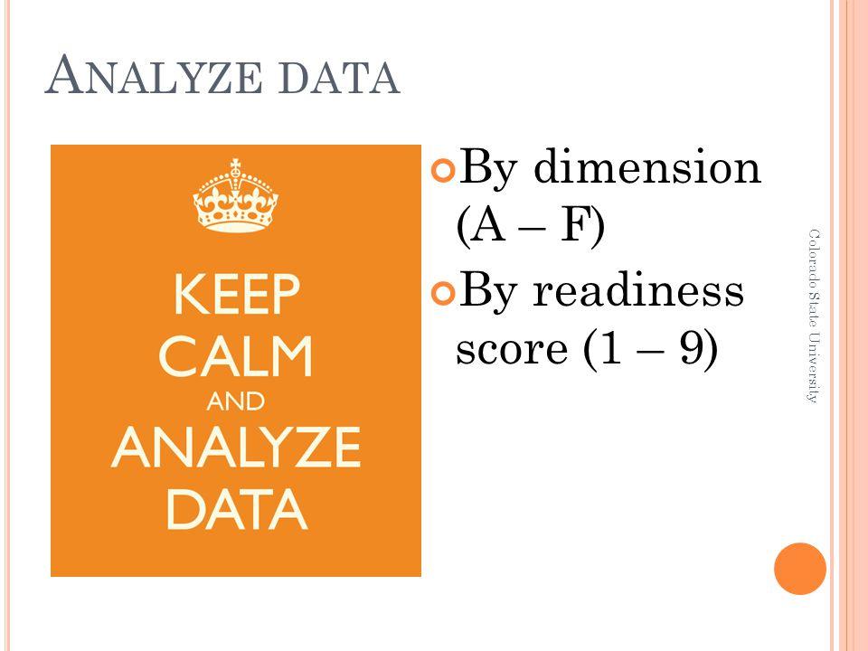 A NALYZE DATA By dimension (A – F) By readiness score (1 – 9) Colorado State University