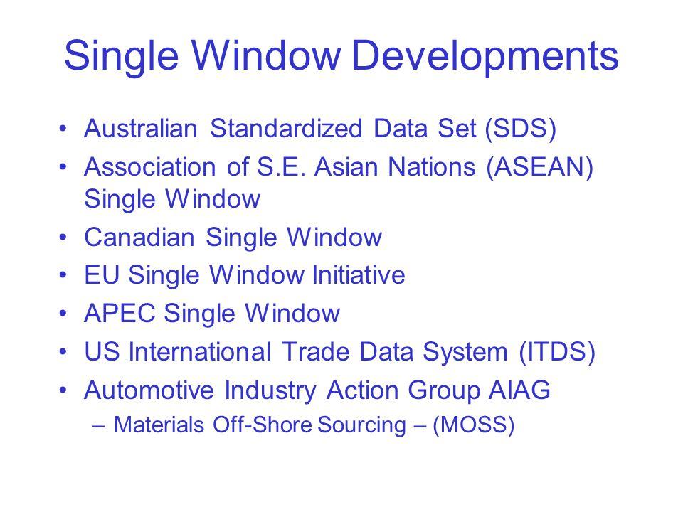 Single Window Developments Australian Standardized Data Set (SDS) Association of S.E.