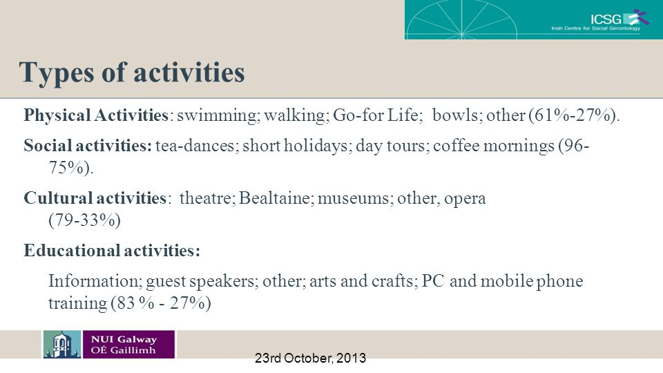 Types of activities Physical Activities: swimming; walking; Go-for Life; bowls; other (61%-27%).