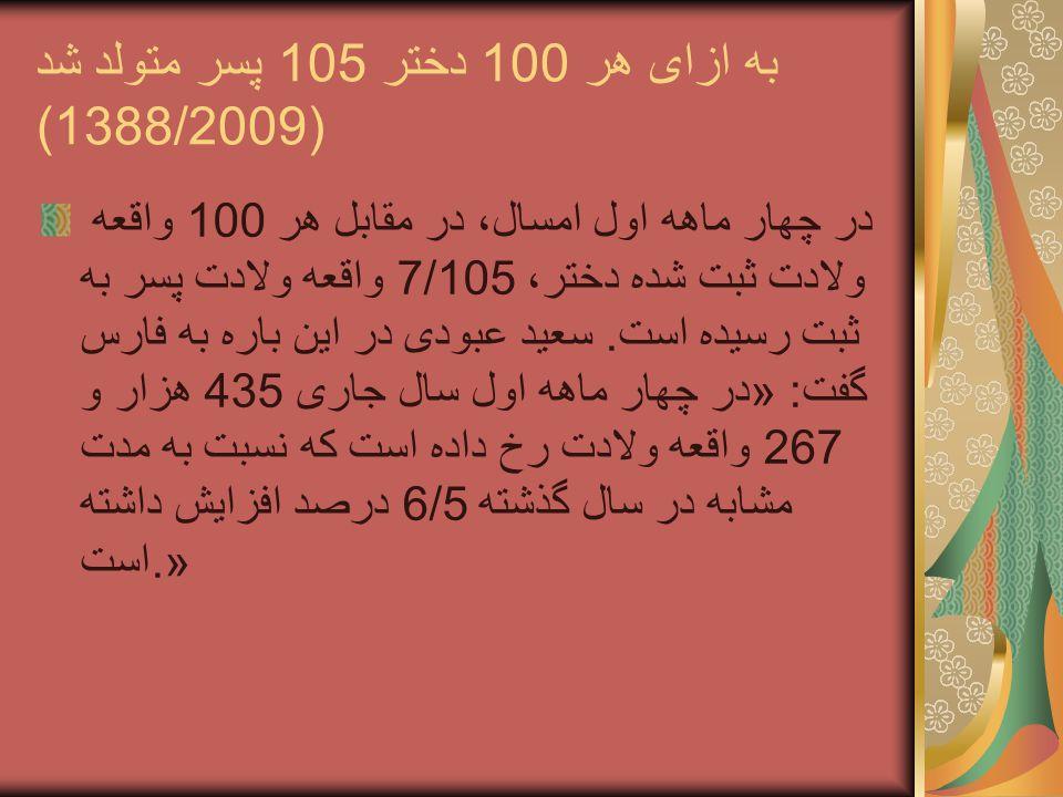 به ازای هر 100 دختر 105 پسر متولد شد (1388/2009) در چهار ماهه اول امسال، در مقابل هر 100 واقعه ولادت ثبت شده دختر، 7/105 واقعه ولادت پسر به ثبت رسیده است.