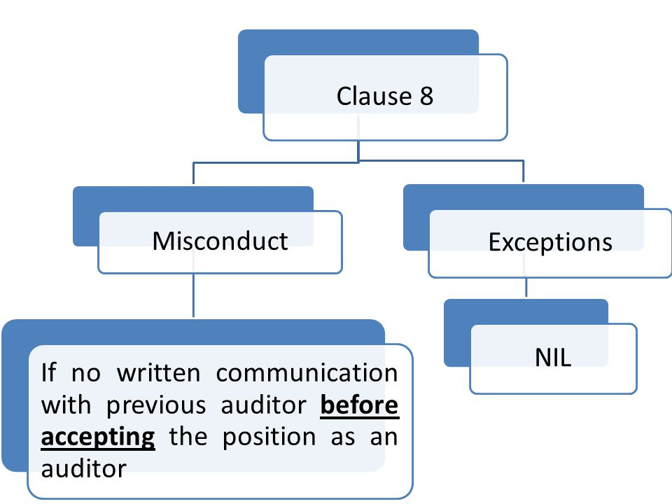 Clause 8 Misconduct If no written communication with previous auditor before accepting the position as an auditor Exceptions NIL