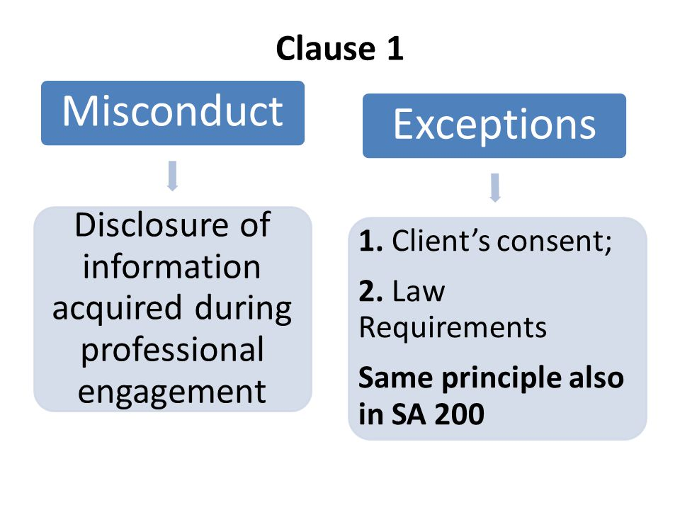 Clause 1 Misconduct Disclosure of information acquired during professional engagement Exceptions 1.