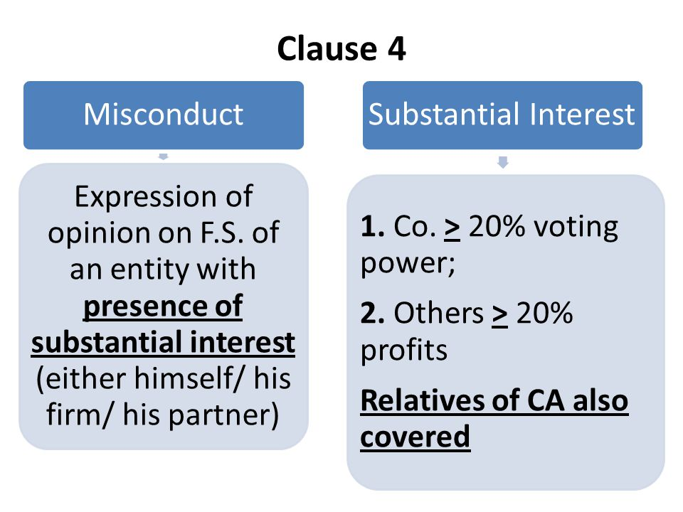 Clause 4 Misconduct Expression of opinion on F.S.