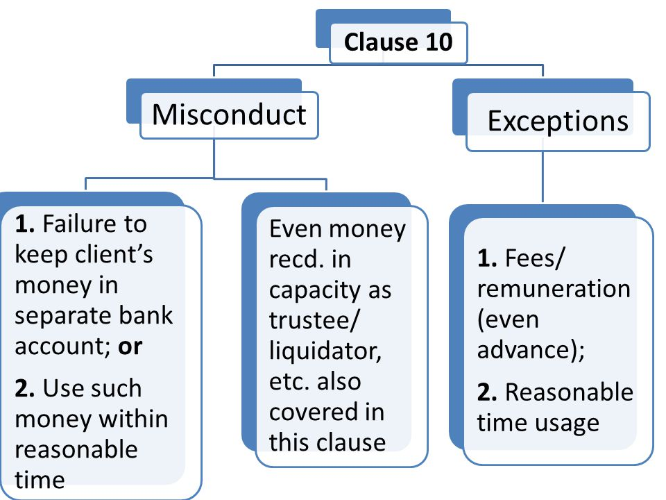 Clause 10 Misconduct 1. Failure to keep client's money in separate bank account; or 2.