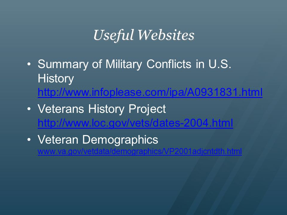 Useful Websites Summary of Military Conflicts in U.S.