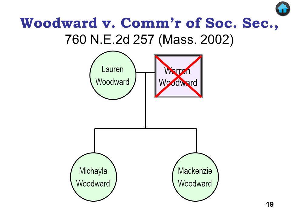 Woodward v.