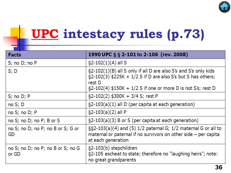 UPCUPC intestacy rules (p.73) Facts1990 UPC § § 2-101 to 2-106 (rev.