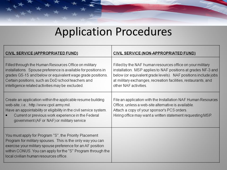 Application Procedures CIVIL SERVICE (APPROPRIATED FUND)CIVIL SERVICE (NON-APPROPRIATED FUND) Filled through the Human Resources Office on military installations.