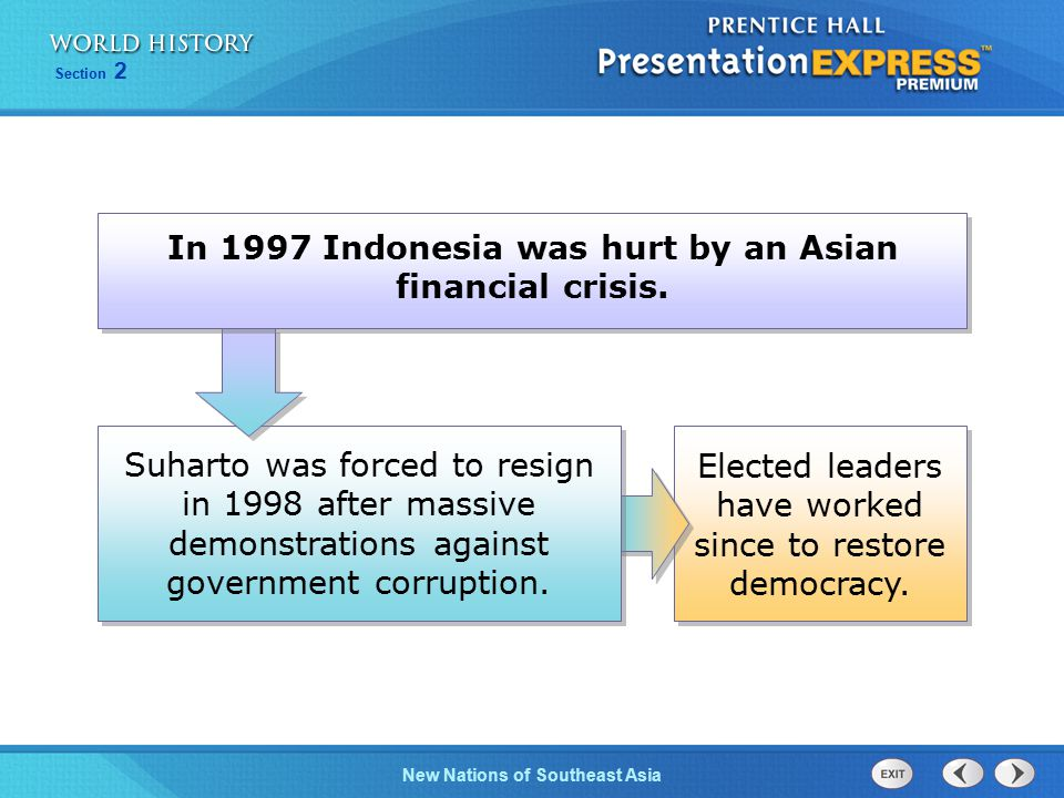 New Nations of Southeast Asia Section 2 Elected leaders have worked since to restore democracy.