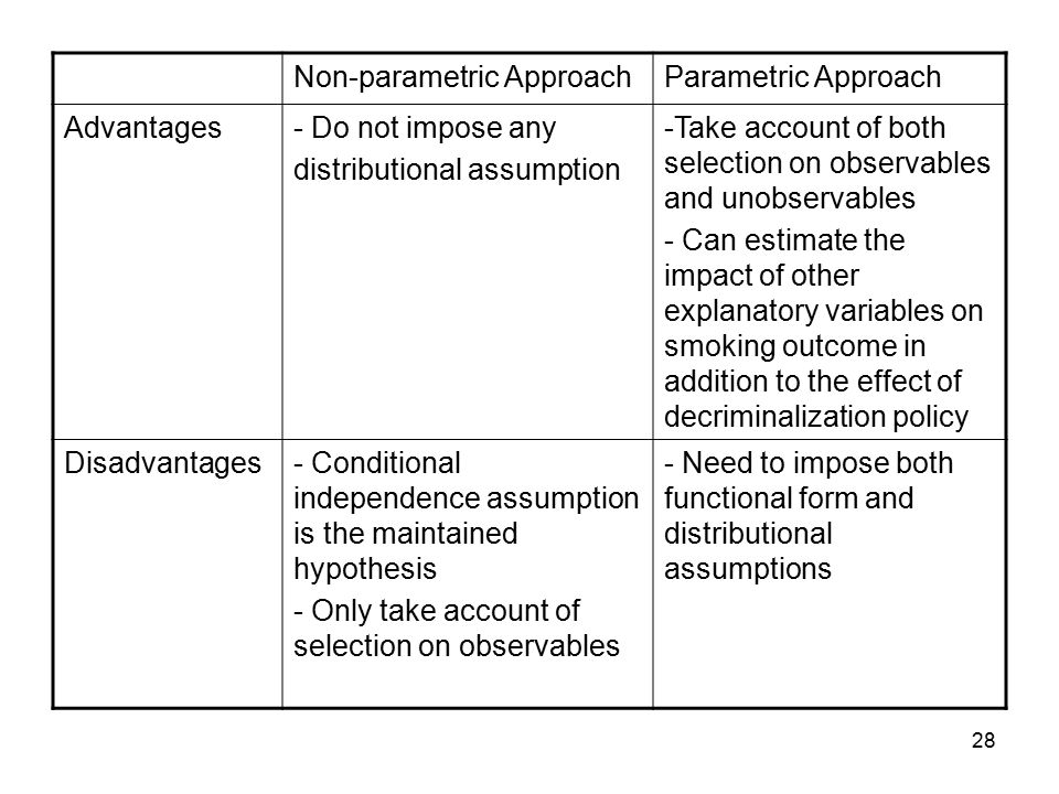 28 Non-parametric ApproachParametric Approach Advantages- Do not impose any distributional assumption -Take account of both selection on observables and unobservables - Can estimate the impact of other explanatory variables on smoking outcome in addition to the effect of decriminalization policy Disadvantages- Conditional independence assumption is the maintained hypothesis - Only take account of selection on observables - Need to impose both functional form and distributional assumptions