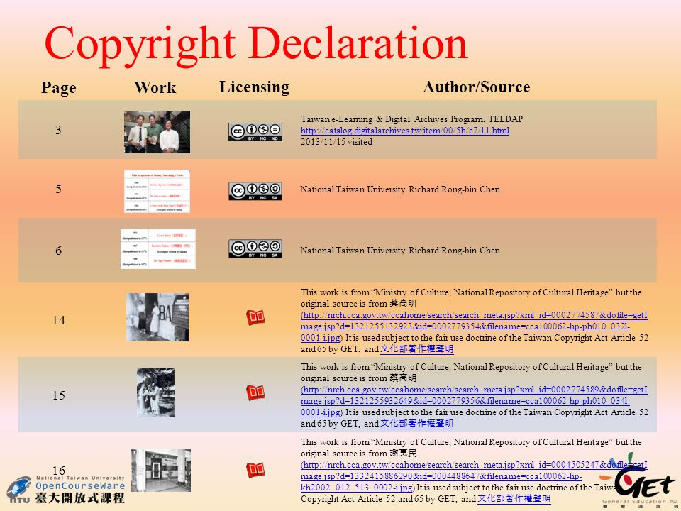 Copyright Declaration PageWork LicensingAuthor/Source 3 Taiwan e-Learning & Digital Archives Program, TELDAP http://catalog.digitalarchives.tw/item/00/5b/c7/11.html 2013/11/15 visited 5 National Taiwan University Richard Rong-bin Chen 6 14 This work is from Ministry of Culture, National Repository of Cultural Heritage but the original source is from 蔡高明 (http://nrch.cca.gov.tw/ccahome/search/search_meta.jsp xml_id=0002774587&dofile=getI mage.jsp d=1321255132923&id=0002779354&filename=cca100062-hp-ph010_032l- 0001-i.jpg(http://nrch.cca.gov.tw/ccahome/search/search_meta.jsp xml_id=0002774587&dofile=getI mage.jsp d=1321255132923&id=0002779354&filename=cca100062-hp-ph010_032l- 0001-i.jpg) It is used subject to the fair use doctrine of the Taiwan Copyright Act Article 52 and 65 by GET, and 文化部著作權聲明 文化部著作權聲明 15 This work is from Ministry of Culture, National Repository of Cultural Heritage but the original source is from 蔡高明 (http://nrch.cca.gov.tw/ccahome/search/search_meta.jsp xml_id=0002774589&dofile=getI mage.jsp d=1321255932649&id=0002779356&filename=cca100062-hp-ph010_034l- 0001-i.jpg(http://nrch.cca.gov.tw/ccahome/search/search_meta.jsp xml_id=0002774589&dofile=getI mage.jsp d=1321255932649&id=0002779356&filename=cca100062-hp-ph010_034l- 0001-i.jpg) It is used subject to the fair use doctrine of the Taiwan Copyright Act Article 52 and 65 by GET, and 文化部著作權聲明 文化部著作權聲明 16 This work is from Ministry of Culture, National Repository of Cultural Heritage but the original source is from 謝惠民 (http://nrch.cca.gov.tw/ccahome/search/search_meta.jsp xml_id=0004505247&dofile=getI mage.jsp d=1332415886290&id=0004488647&filename=cca100062-hp- kh2002_012_513_0002-i.jpg(http://nrch.cca.gov.tw/ccahome/search/search_meta.jsp xml_id=0004505247&dofile=getI mage.jsp d=1332415886290&id=0004488647&filename=cca100062-hp- kh2002_012_513_0002-i.jpg) It is used subject to the fair use doctrine of the Taiwan Copyright Act Article 52 and 65 by GET, and 文化部著作權聲明 文化部著作權聲明