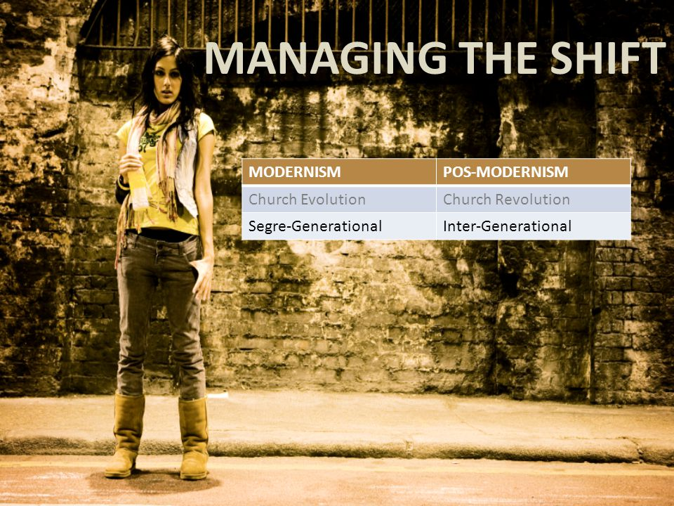 MANAGING THE SHIFT MODERNISMPOS-MODERNISM Church EvolutionChurch Revolution Segre-GenerationalInter-Generational