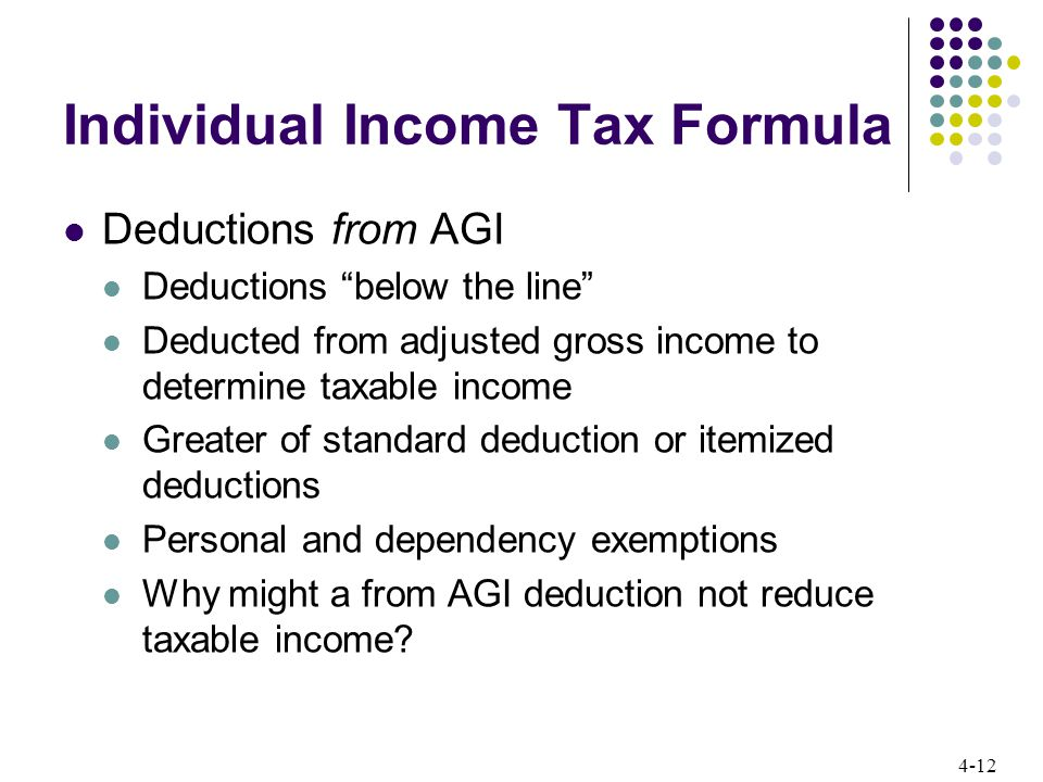4-12 Individual Income Tax Formula Deductions from AGI Deductions below the line Deducted from adjusted gross income to determine taxable income Greater of standard deduction or itemized deductions Personal and dependency exemptions Why might a from AGI deduction not reduce taxable income
