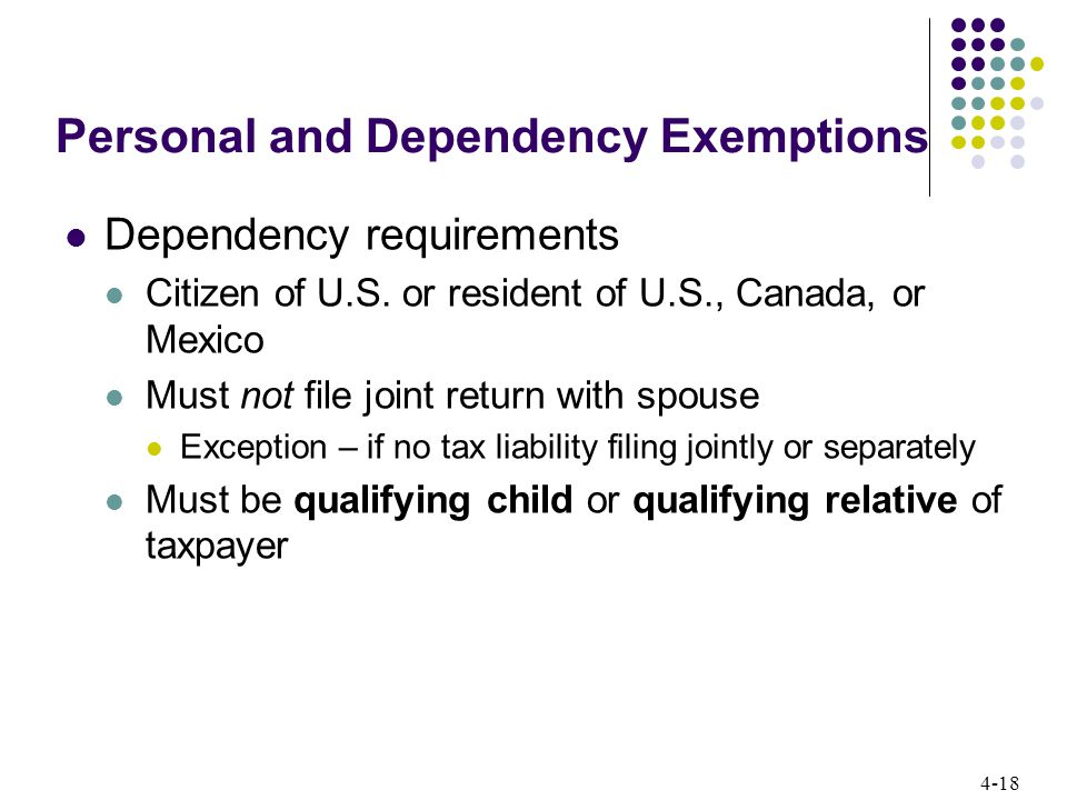 4-18 Personal and Dependency Exemptions Dependency requirements Citizen of U.S.