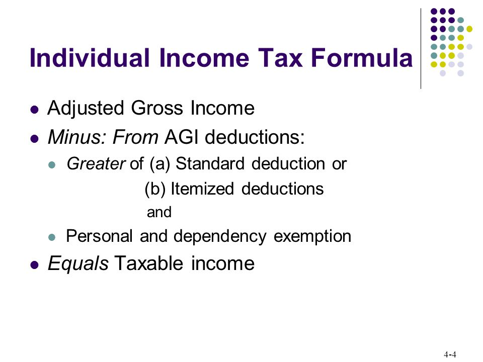 4-4 Individual Income Tax Formula Adjusted Gross Income Minus: From AGI deductions: Greater of (a) Standard deduction or (b) Itemized deductions and Personal and dependency exemption Equals Taxable income