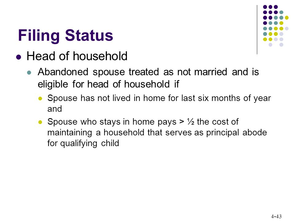 4-43 Filing Status Head of household Abandoned spouse treated as not married and is eligible for head of household if Spouse has not lived in home for last six months of year and Spouse who stays in home pays > ½ the cost of maintaining a household that serves as principal abode for qualifying child