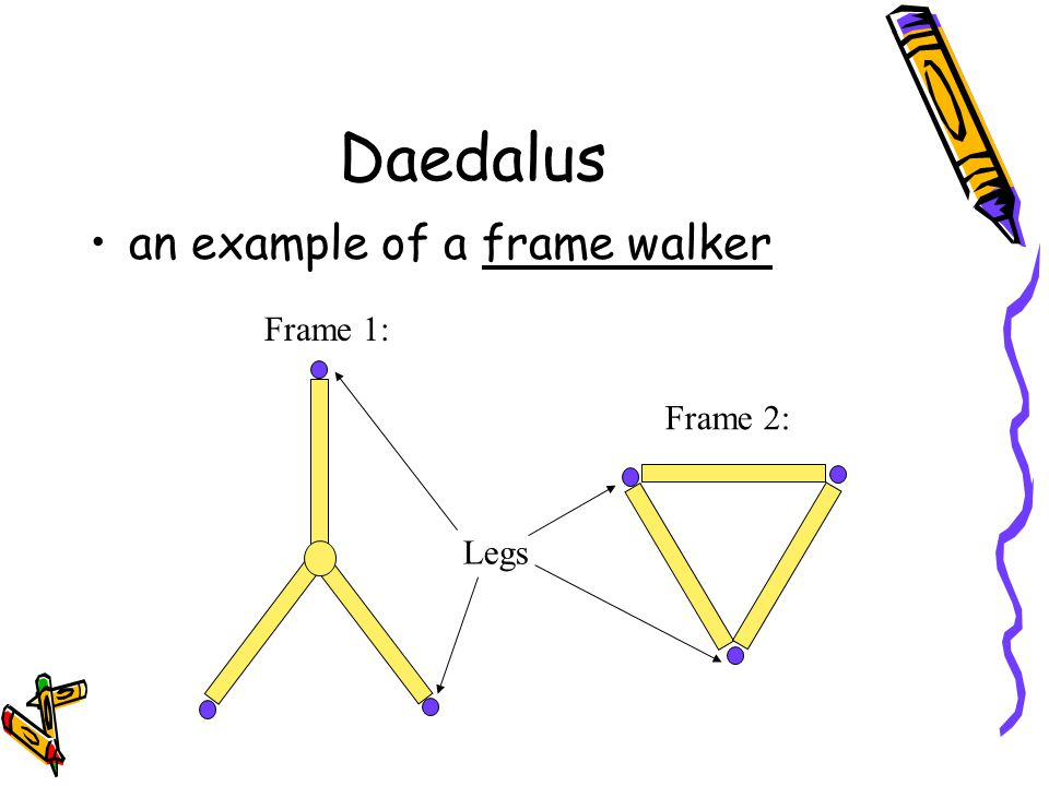 Daedalus an example of a frame walker Frame 1: Frame 2: Legs