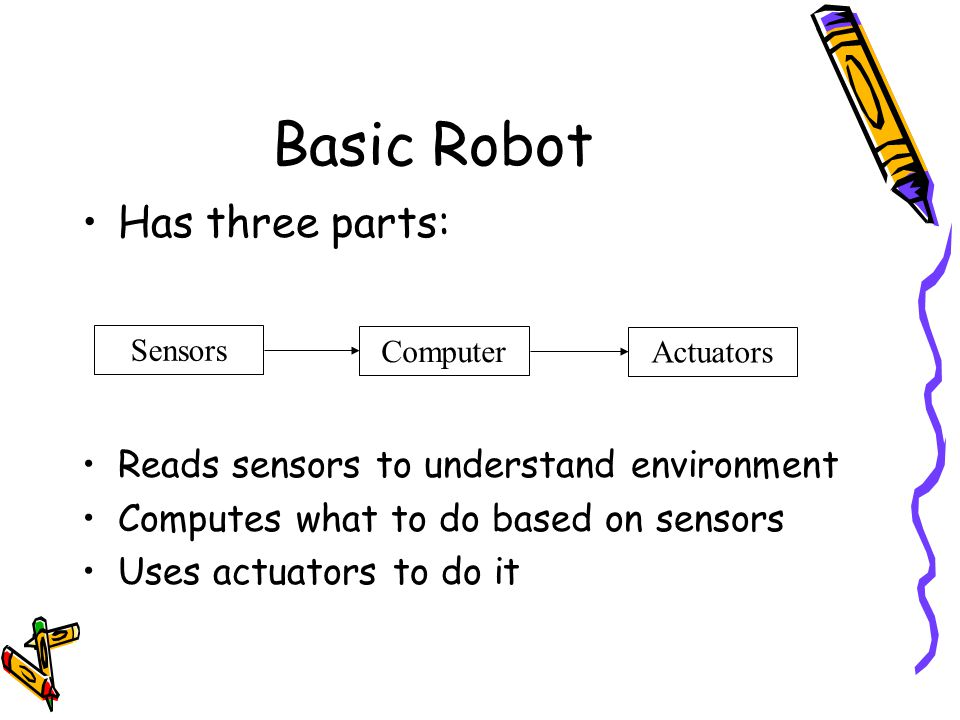 Basic Robot Has three parts: Reads sensors to understand environment Computes what to do based on sensors Uses actuators to do it Sensors Computer Actuators
