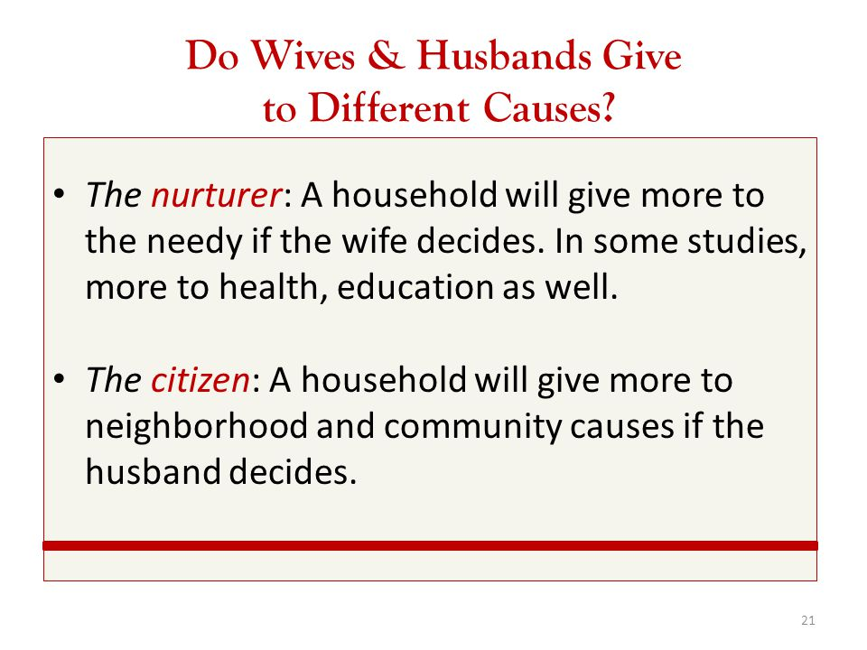 Do Wives & Husbands Give to Different Causes.