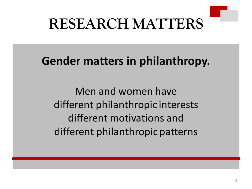 RESEARCH MATTERS Gender matters in philanthropy.