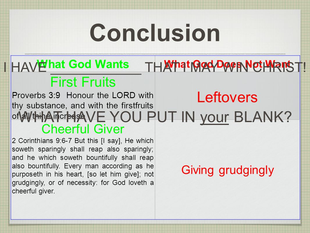 Conclusion What God Wants What God Does Not Want First Fruits Proverbs 3:9Honour the LORD with thy substance, and with the firstfruits of all thine increase Leftovers Cheerful Giver 2 Corinthians 9:6-7 But this [I say], He which soweth sparingly shall reap also sparingly; and he which soweth bountifully shall reap also bountifully.