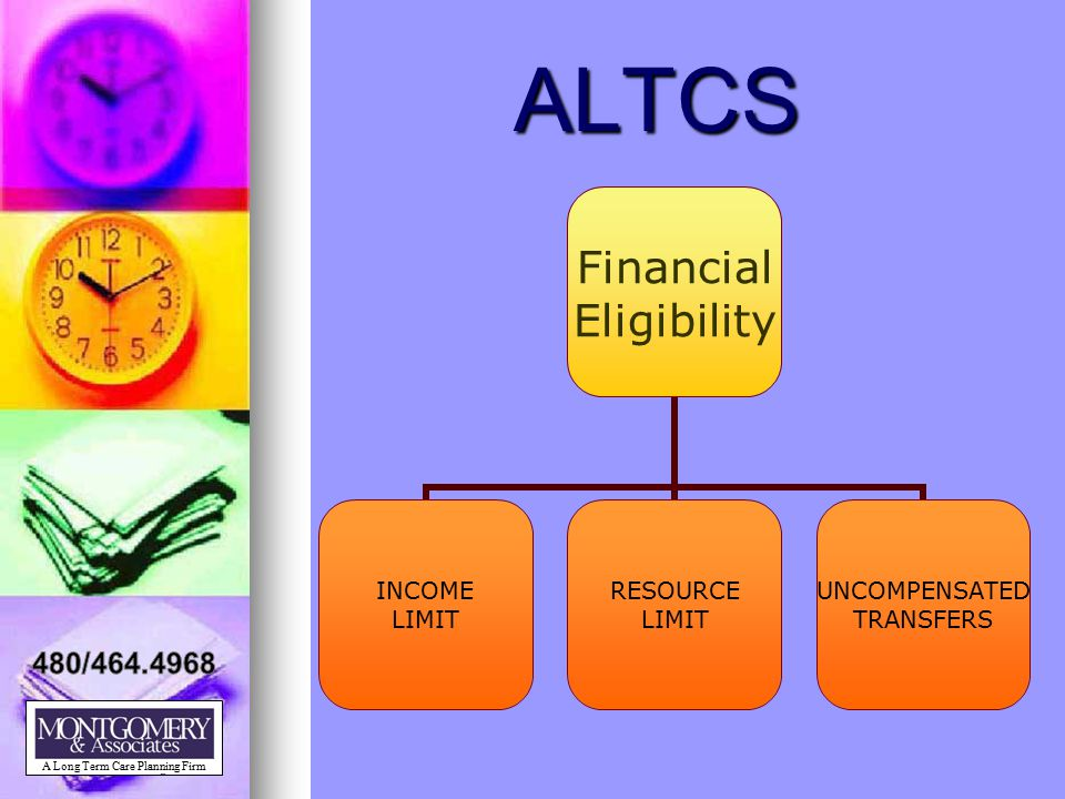 ALTCS Financial Eligibility INCOME LIMIT RESOURCE LIMIT UNCOMPENSATED TRANSFERS A Long Term Care Planning Firm
