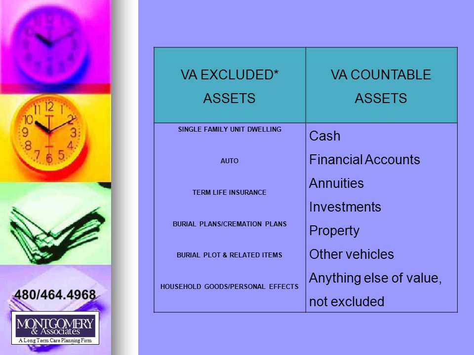 VA EXCLUDED* ASSETS VA COUNTABLE ASSETS SINGLE FAMILY UNIT DWELLING Cash Financial Accounts Annuities Investments Property Other vehicles Anything els