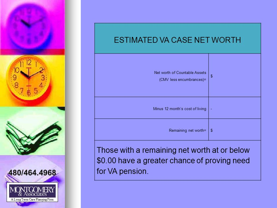 ESTIMATED VA CASE NET WORTH Net worth of Countable Assets (CMV less encumbrances)= $ Minus 12 month's cost of living- Remaining net worth=$ Those with