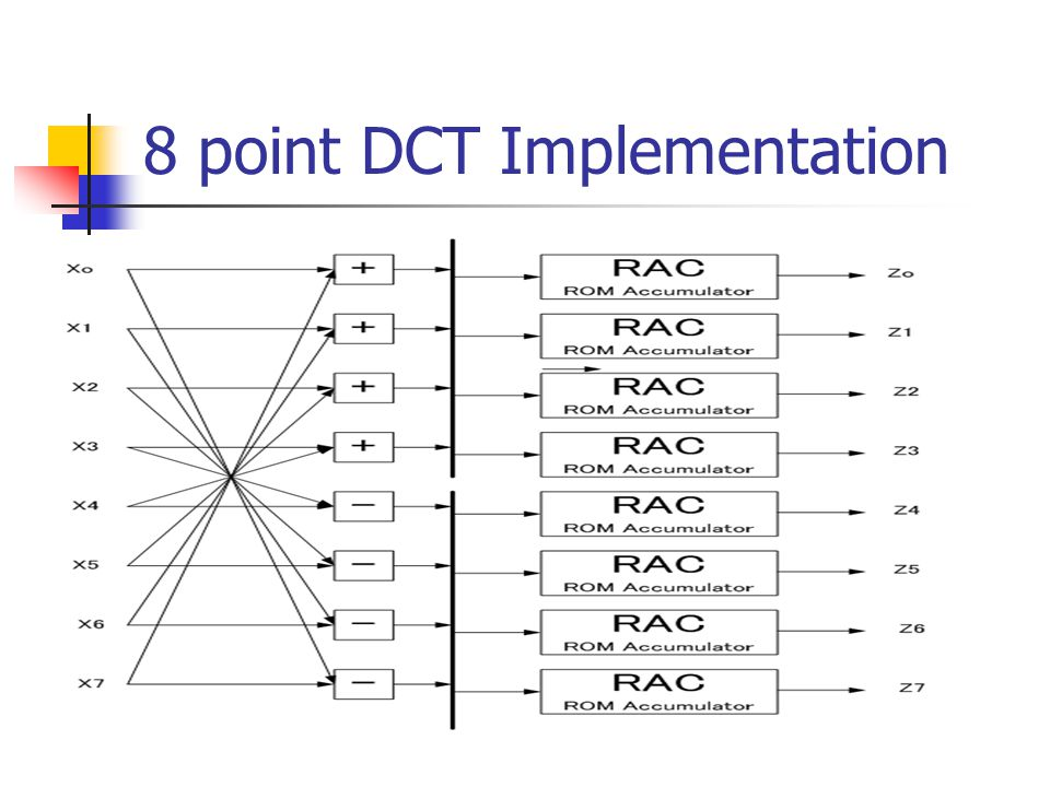8 point DCT Implementation