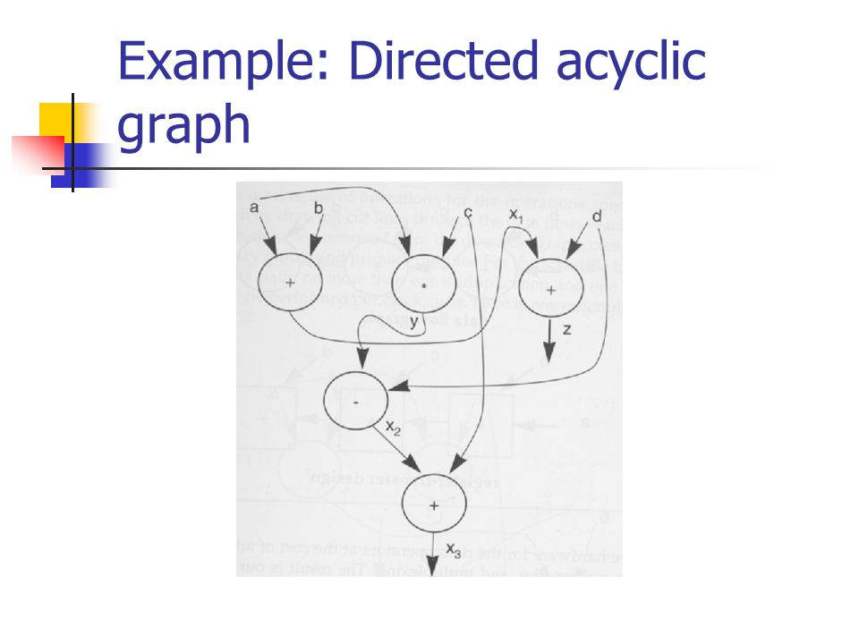Example: Directed acyclic graph