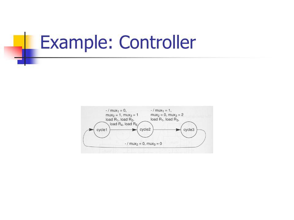 Example: Controller
