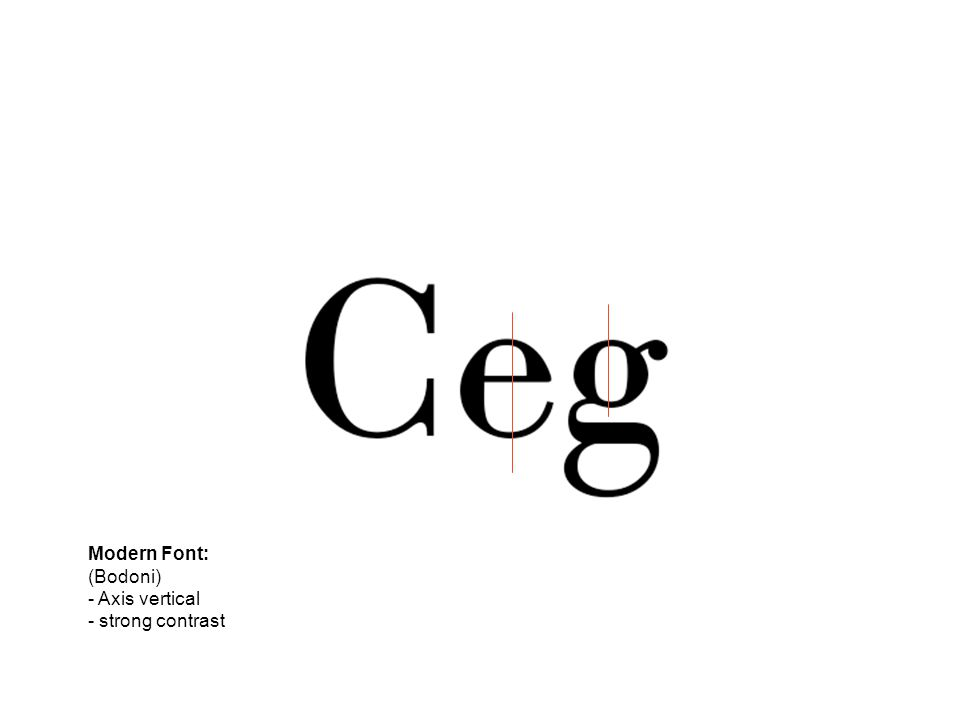 Modern Font: (Bodoni) - Axis vertical - strong contrast
