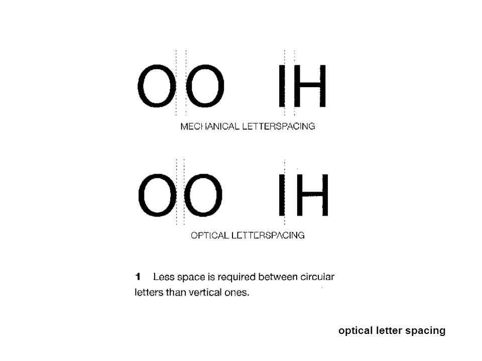 optical letter spacing