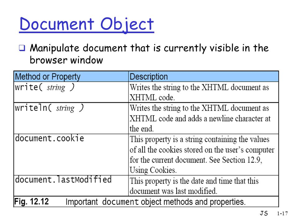 JS1-17 Document Object  Manipulate document that is currently visible in the browser window