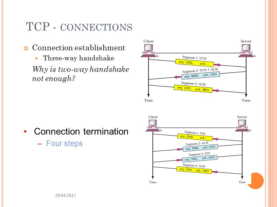 TCP - CONNECTIONS Connection establishment Three-way handshake Why is two-way handshake not enough? 28/04/2015 10 Connection termination –Four steps
