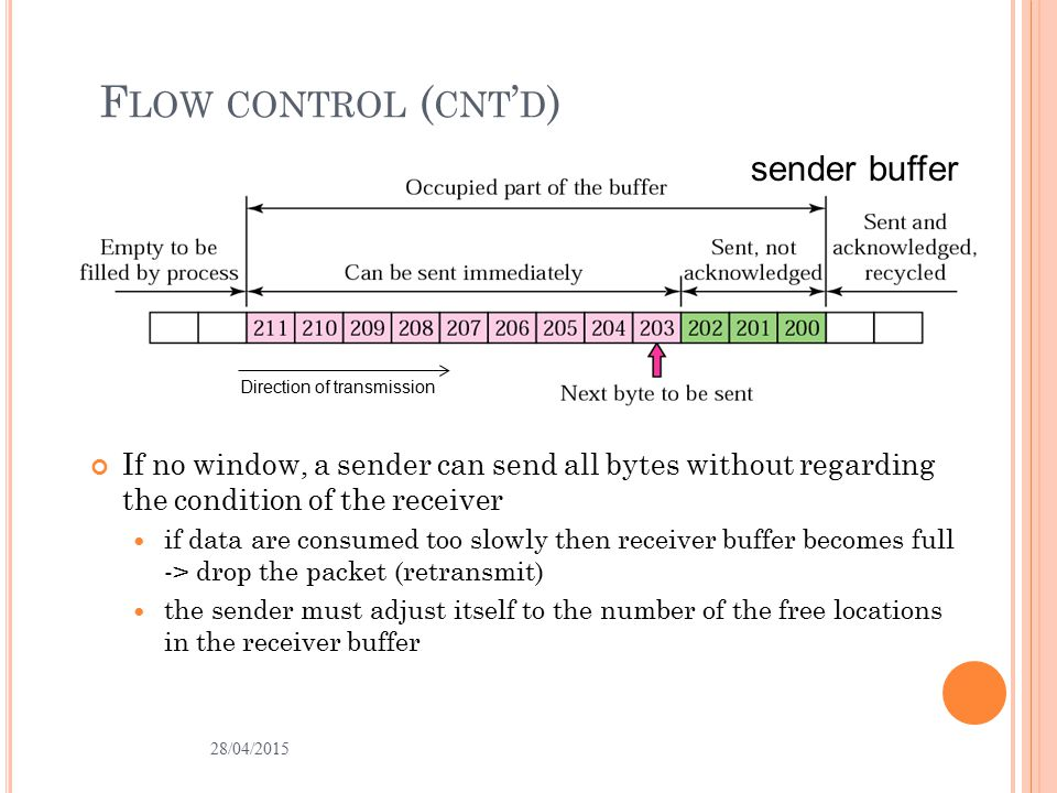 F LOW CONTROL ( CNT ' D ) If no window, a sender can send all bytes without regarding the condition of the receiver if data are consumed too slowly th