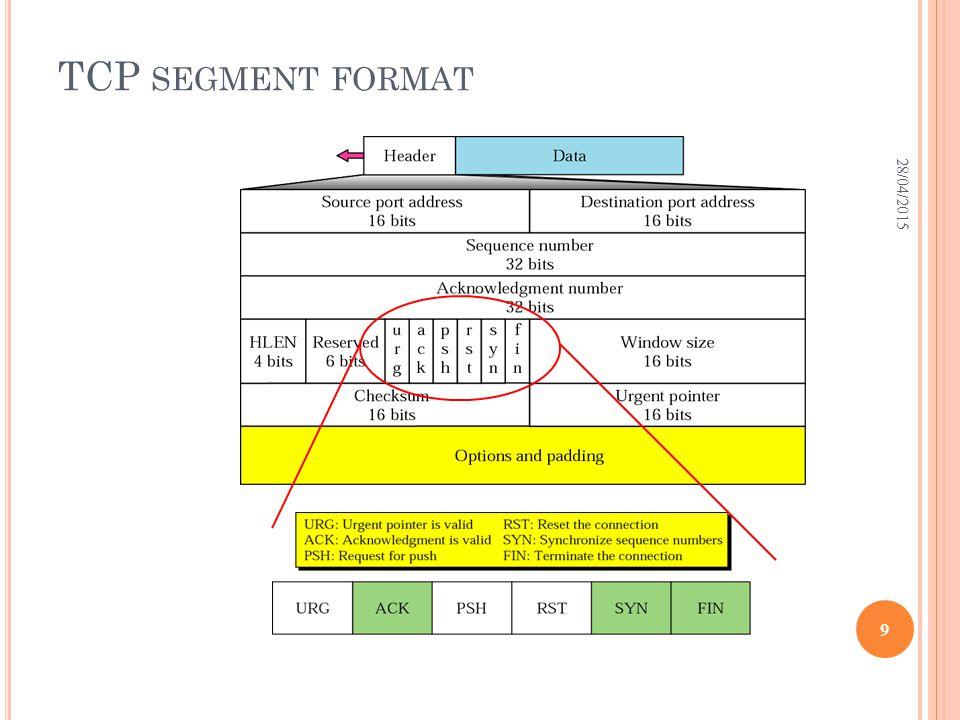 TCP SEGMENT FORMAT 28/04/2015 9