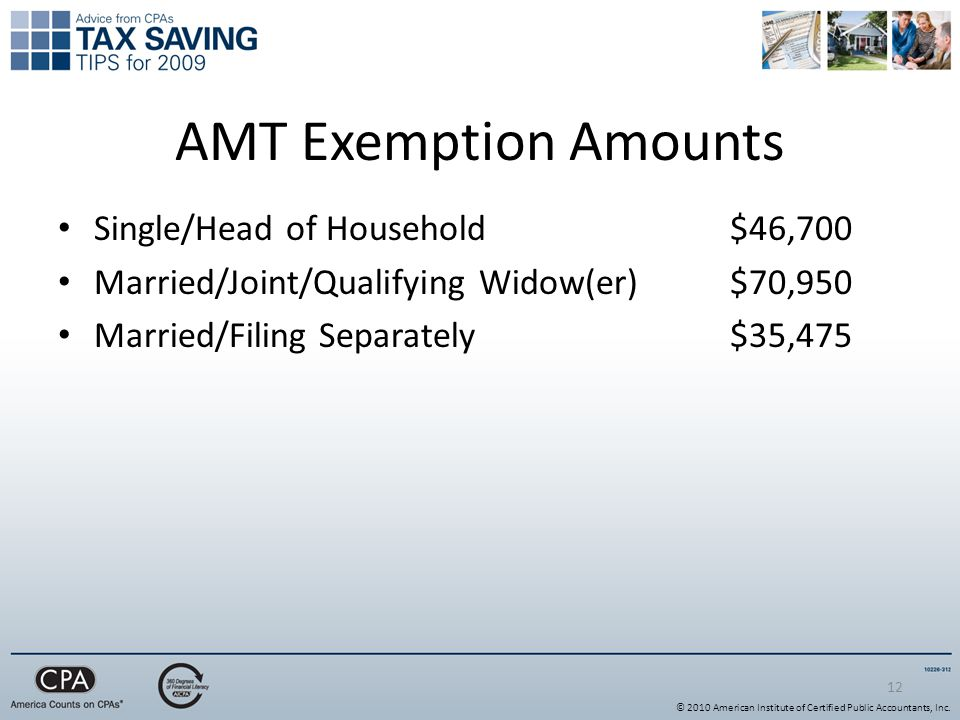 12 AMT Exemption Amounts Single/Head of Household$46,700 Married/Joint/Qualifying Widow(er)$70,950 Married/Filing Separately$35,475 © 2010 American Institute of Certified Public Accountants, Inc.