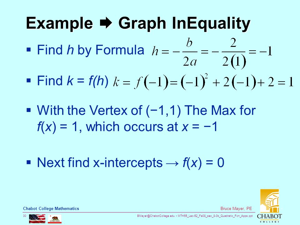 BMayer@ChabotCollege.edu MTH55_Lec-52_Fa08_sec_8-3b_Quadratic_Fcn_Apps.ppt 30 Bruce Mayer, PE Chabot College Mathematics Example  Graph InEquality  Find h by Formula  Find k = f(h)  With the Vertex of (−1,1) The Max for f(x) = 1, which occurs at x = −1  Next find x-intercepts → f(x) = 0