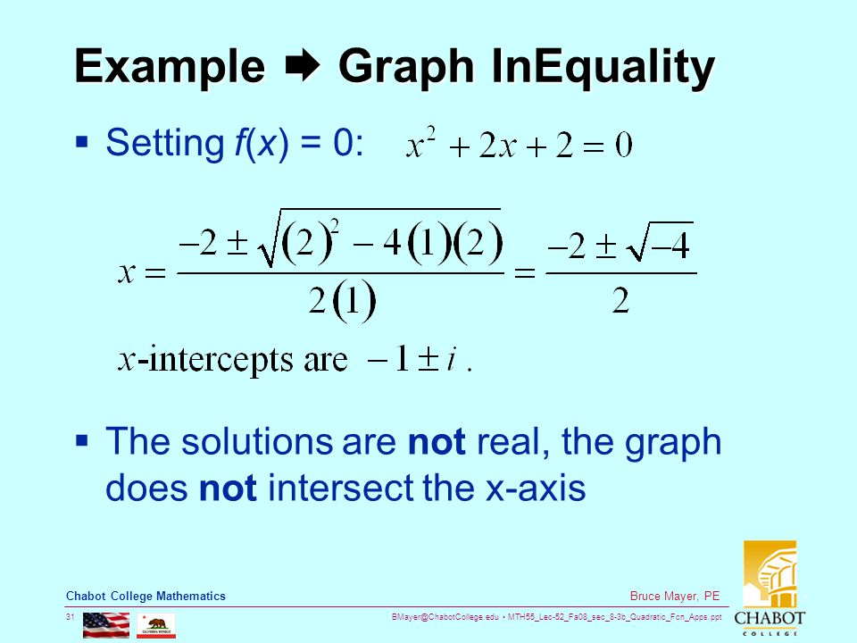 BMayer@ChabotCollege.edu MTH55_Lec-52_Fa08_sec_8-3b_Quadratic_Fcn_Apps.ppt 31 Bruce Mayer, PE Chabot College Mathematics Example  Graph InEquality  Setting f(x) = 0:  The solutions are not real, the graph does not intersect the x-axis