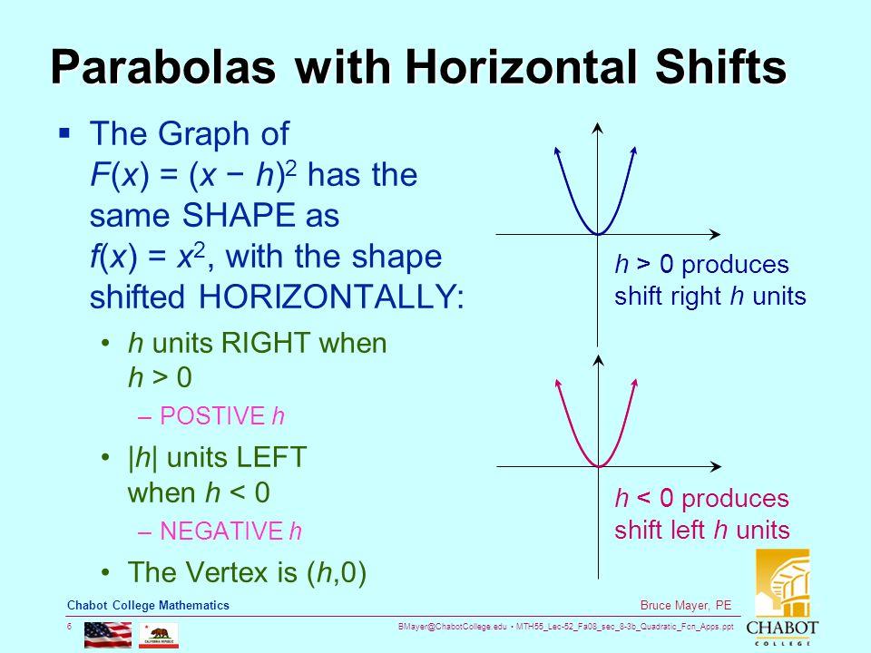 BMayer@ChabotCollege.edu MTH55_Lec-52_Fa08_sec_8-3b_Quadratic_Fcn_Apps.ppt 6 Bruce Mayer, PE Chabot College Mathematics Parabolas with Horizontal Shifts  The Graph of F(x) = (x − h) 2 has the same SHAPE as f(x) = x 2, with the shape shifted HORIZONTALLY: h units RIGHT when h > 0 –POSTIVE h |h| units LEFT when h < 0 –NEGATIVE h The Vertex is (h,0) h > 0 produces shift right h units h < 0 produces shift left h units