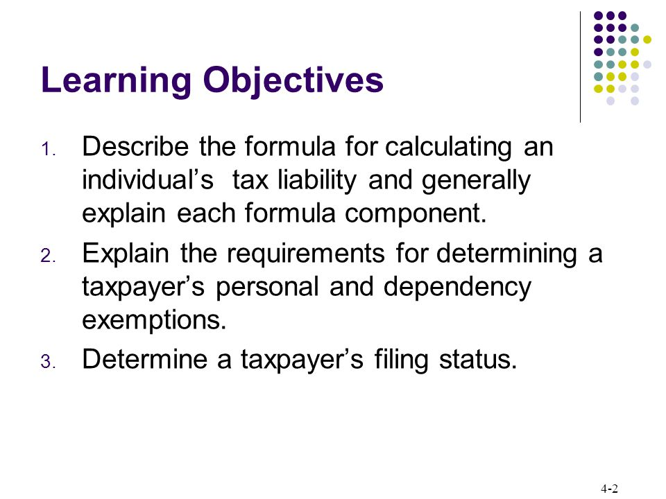 4-33 Filing Status Qualifying person Qualifying child Qualifying relative Parent (even if parent doesn't live with taxpayer) Taxpayer must pay > ½ cost of maintaining separate household for taxpayer's mother or father Parent must qualify as taxpayer's dependent