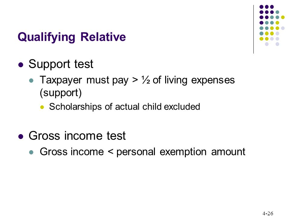 4-26 Qualifying Relative Support test Taxpayer must pay > ½ of living expenses (support) Scholarships of actual child excluded Gross income test Gross